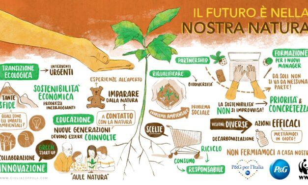 PER UN'ITALIA PIÙ VERDE E SOSTENIBILE
